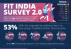 REEBOK_ FIT-INDIA-SURVEY 2.0